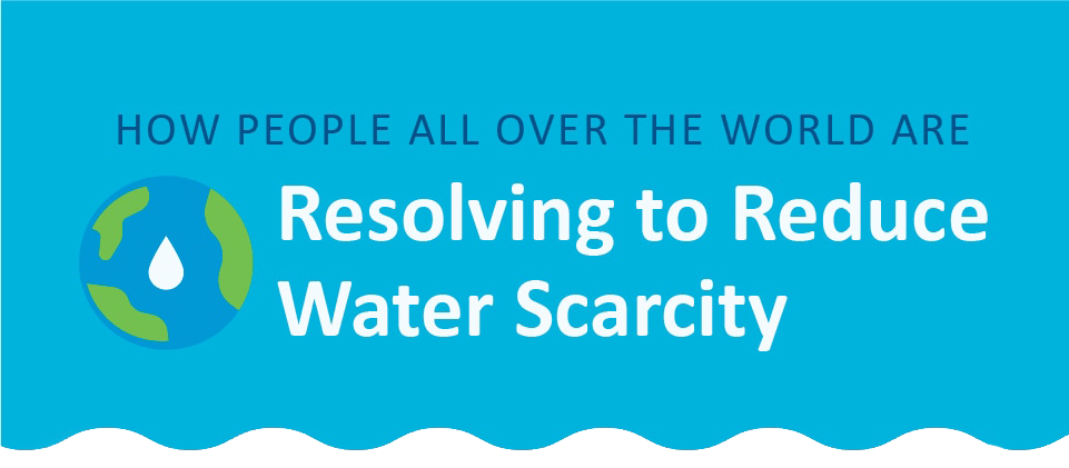 resolving to reduce water scarcity